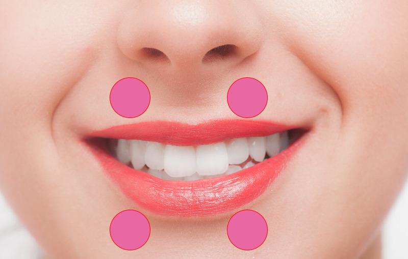口の周りの4つのツボ